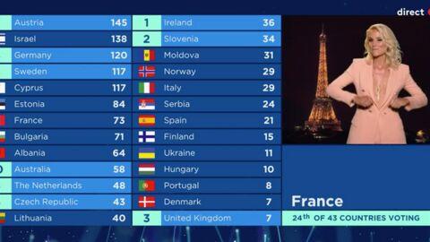 VIDEO Eurovision 2018: Elodie Gossuin se lâche et c'est toujours aussi drôle